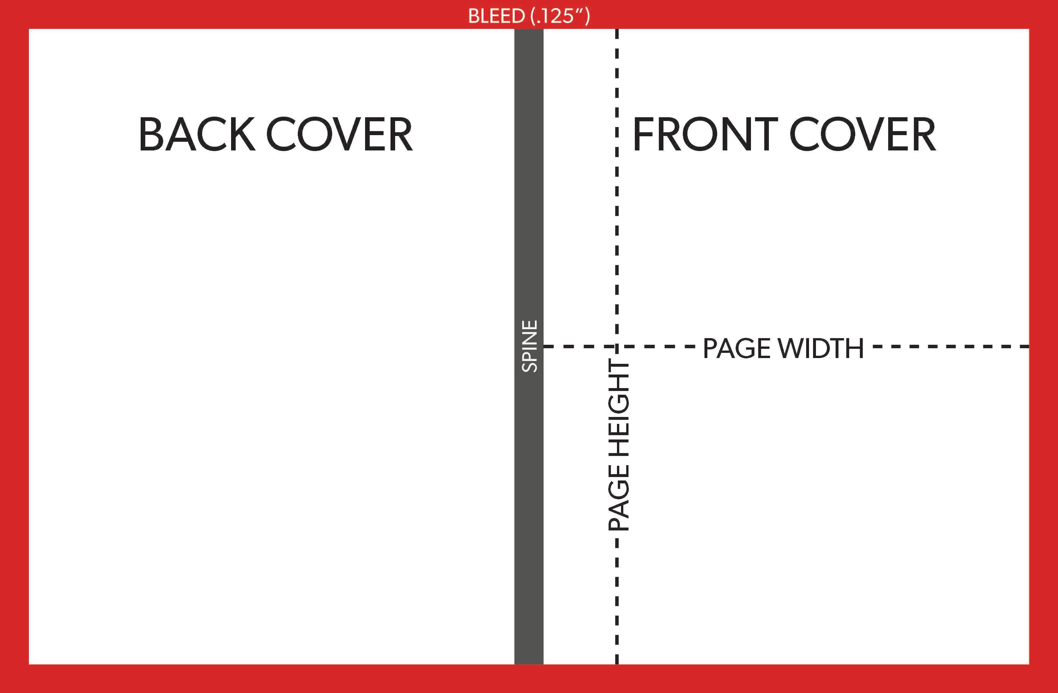 Perfect Bound Cover Template Softcover