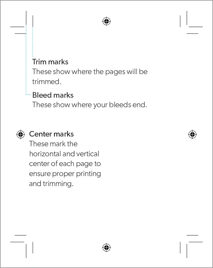 Printer's Marks Example and Definition Electronic Proof
